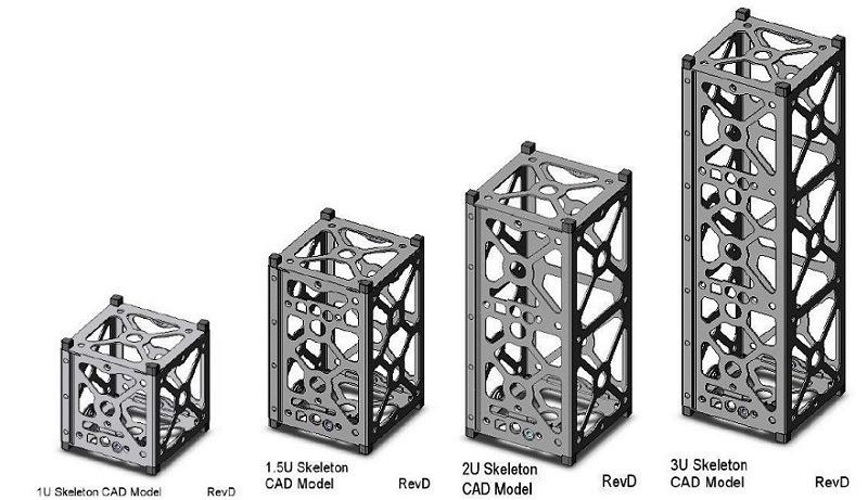 Various cube sat sizes